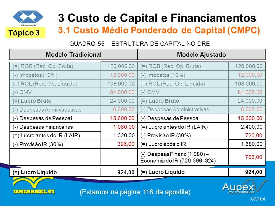 3 Custo de Capital e Financiamentos 3.1 Custo Médio Ponderado de Capital (CMPC) (Estamos na página 118 da apostila) 87/104 Tópico 3 Modelo TradicionalModelo Ajustado QUADRO 55 – ESTRUTURA DE CAPITAL NO DRE (=) ROB (Rec.