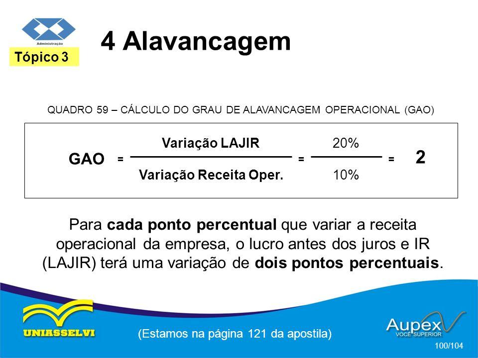 4 Alavancagem (Estamos na página 121 da apostila) 100/104 Tópico 3 GAO = Variação LAJIR Variação Receita Oper. = 20% 10% = 2 QUADRO 59 – CÁLCULO DO GR