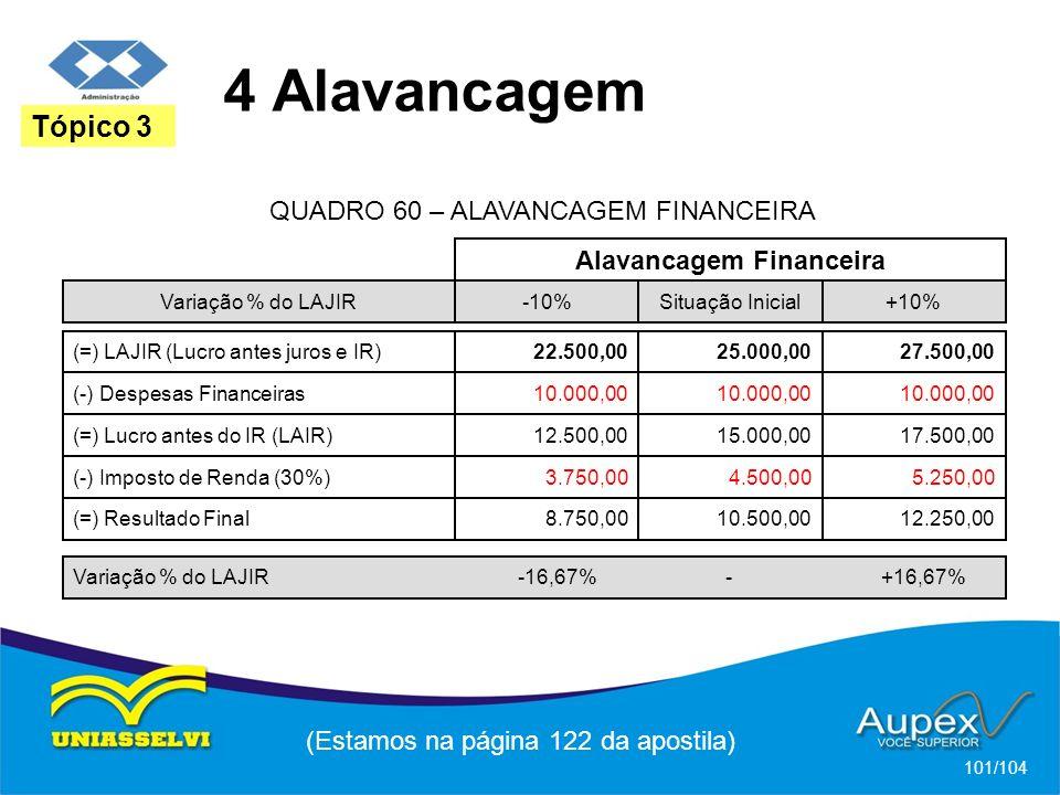 (-) Despesas Financeiras10.000,00 (=) LAJIR (Lucro antes juros e IR)22.500,0025.000,0027.500,00 4 Alavancagem (Estamos na página 122 da apostila) 101/104 Tópico 3 Variação % do LAJIR-10% Alavancagem Financeira Situação Inicial+10% QUADRO 60 – ALAVANCAGEM FINANCEIRA (=) Lucro antes do IR (LAIR)12.500,0015.000,0017.500,00 (-) Imposto de Renda (30%)3.750,004.500,005.250,00 Variação % do LAJIR -16,67% - +16,67% (=) Resultado Final8.750,0010.500,0012.250,00
