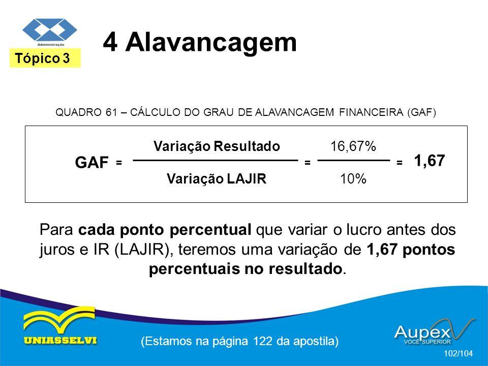 4 Alavancagem (Estamos na página 122 da apostila) 102/104 Tópico 3 GAF = Variação Resultado Variação LAJIR = 16,67% 10% = 1,67 QUADRO 61 – CÁLCULO DO GRAU DE ALAVANCAGEM FINANCEIRA (GAF) Para cada ponto percentual que variar o lucro antes dos juros e IR (LAJIR), teremos uma variação de 1,67 pontos percentuais no resultado.