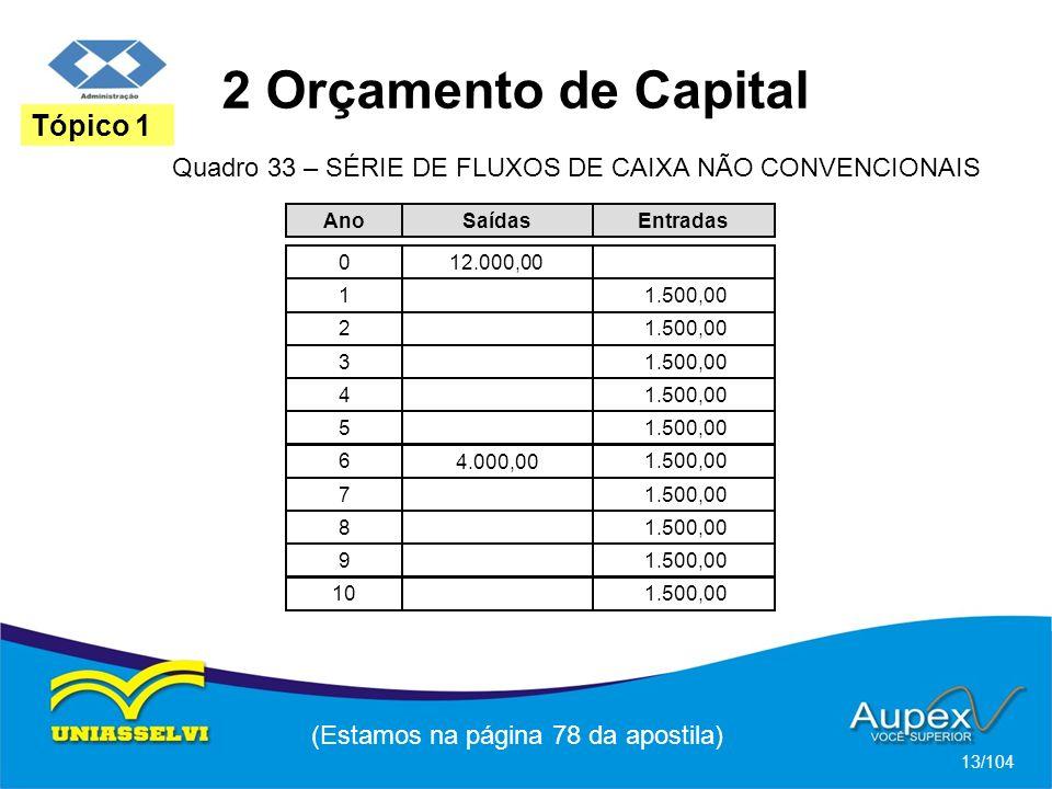 2 Orçamento de Capital (Estamos na página 78 da apostila) 13/104 Tópico 1 Quadro 33 – SÉRIE DE FLUXOS DE CAIXA NÃO CONVENCIONAIS Ano 0 1 2 3 4 5 6 7 8 9 10 Saídas 12.000,00 4.000,00 Entradas 1.500,00