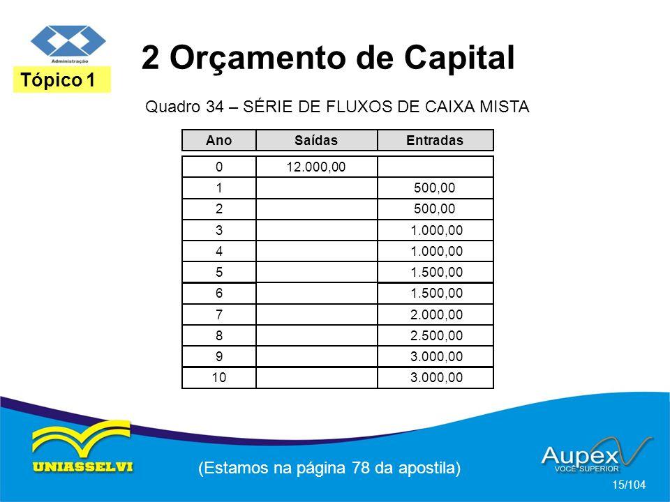 2 Orçamento de Capital (Estamos na página 78 da apostila) 15/104 Tópico 1 Quadro 34 – SÉRIE DE FLUXOS DE CAIXA MISTA Ano 0 1 2 3 4 5 6 7 8 9 10 Saídas 12.000,00 Entradas 500,00 1.000,00 1.500,00 2.000,00 2.500,00 3.000,00