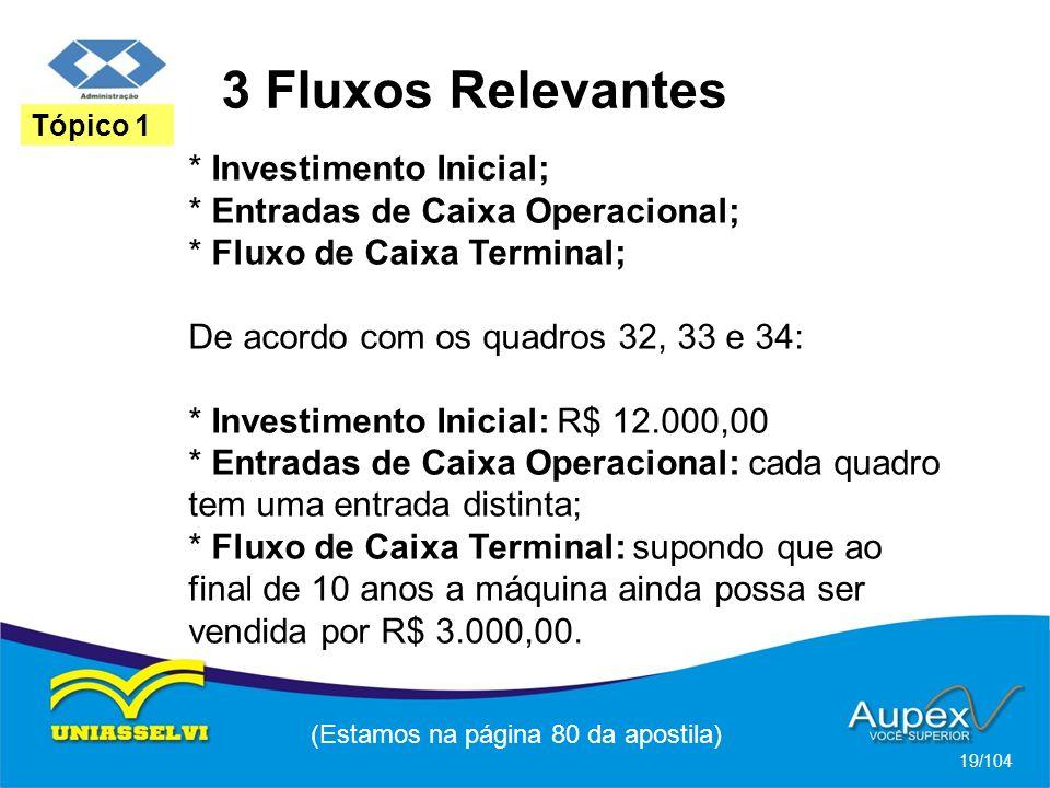3 Fluxos Relevantes (Estamos na página 80 da apostila) 19/104 Tópico 1 * Investimento Inicial; * Entradas de Caixa Operacional; * Fluxo de Caixa Termi