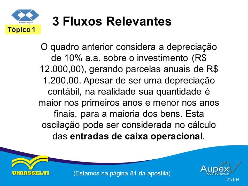 3 Fluxos Relevantes (Estamos na página 81 da apostila) 21/104 Tópico 1 O quadro anterior considera a depreciação de 10% a.a. sobre o investimento (R$