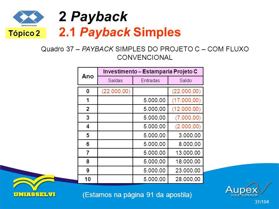2 Payback 2.1 Payback Simples (Estamos na página 91 da apostila) 31/104 Tópico 2 Ano 0 Investimento – Estamparia Projeto C Saídas (22.000,00) EntradasSaldo (22.000,00) 15.000,00(17.000,00) 25.000,00(12.000,00) 35.000,00(7.000,00) 45.000,00(2.000,00) 5 5.000,003.000,00 65.000,008.000,00 75.000,0013.000,00 85.000,0018.000,00 95.000,0023.000,00 10 5.000,0028.000,00 Quadro 37 – PAYBACK SIMPLES DO PROJETO C – COM FLUXO CONVENCIONAL