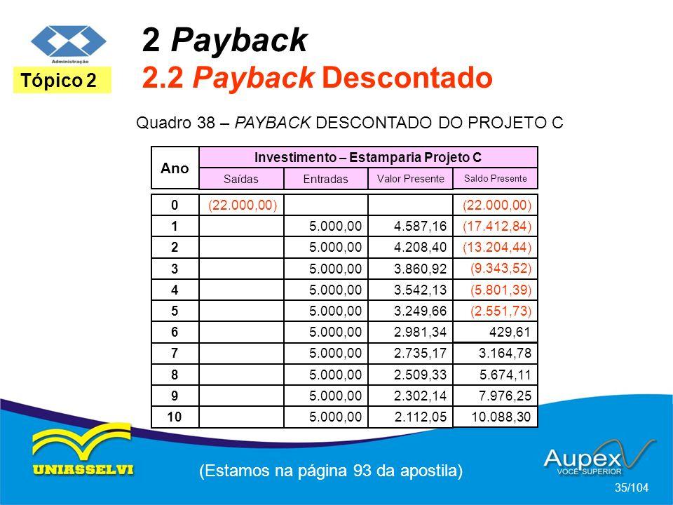 2 Payback 2.2 Payback Descontado (Estamos na página 93 da apostila) 35/104 Tópico 2 Ano 0 Investimento – Estamparia Projeto C Saídas (22.000,00) Entradas Valor Presente 15.000,004.587,16 25.000,004.208,40 35.000,003.860,92 45.000,003.542,13 5 5.000,003.249,66 65.000,002.981,34 75.000,002.735,17 85.000,002.509,33 95.000,002.302,14 10 5.000,002.112,05 Quadro 38 – PAYBACK DESCONTADO DO PROJETO C Saldo Presente (22.000,00) (17.412,84) (13.204,44) (9.343,52) (5.801,39) (2.551,73) 429,61 3.164,78 5.674,11 7.976,25 10.088,30