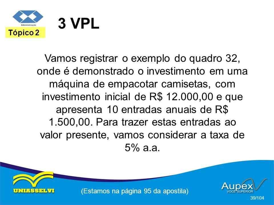 3 VPL (Estamos na página 95 da apostila) 39/104 Tópico 2 Vamos registrar o exemplo do quadro 32, onde é demonstrado o investimento em uma máquina de empacotar camisetas, com investimento inicial de R$ 12.000,00 e que apresenta 10 entradas anuais de R$ 1.500,00.