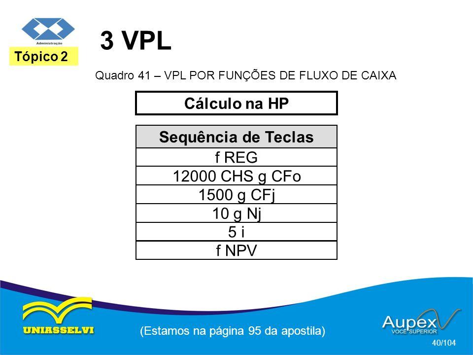 3 VPL (Estamos na página 95 da apostila) 40/104 Tópico 2 Sequência de Teclas f REG 1500 g CFj 12000 CHS g CFo 10 g Nj 5 i Cálculo na HP Quadro 41 – VP