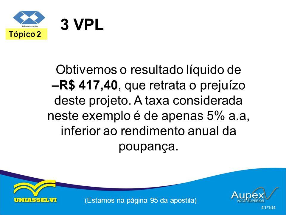 3 VPL (Estamos na página 95 da apostila) 41/104 Tópico 2 Obtivemos o resultado líquido de –R$ 417,40, que retrata o prejuízo deste projeto. A taxa con
