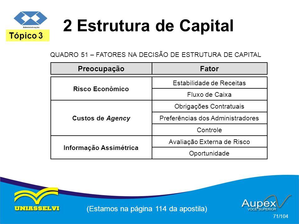 2 Estrutura de Capital (Estamos na página 114 da apostila) 71/104 Tópico 3 PreocupaçãoFator QUADRO 51 – FATORES NA DECISÃO DE ESTRUTURA DE CAPITAL Risco Econômico Estabilidade de Receitas Fluxo de Caixa Custos de Agency Obrigações Contratuais Preferências dos Administradores Controle Informação Assimétrica Avaliação Externa de Risco Oportunidade