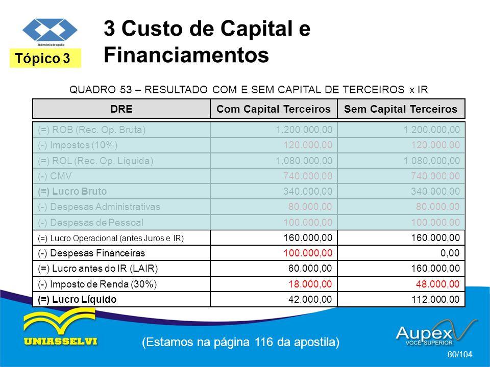3 Custo de Capital e Financiamentos (Estamos na página 116 da apostila) 80/104 Tópico 3 DRECom Capital TerceirosSem Capital Terceiros QUADRO 53 – RESULTADO COM E SEM CAPITAL DE TERCEIROS x IR (=) ROB (Rec.