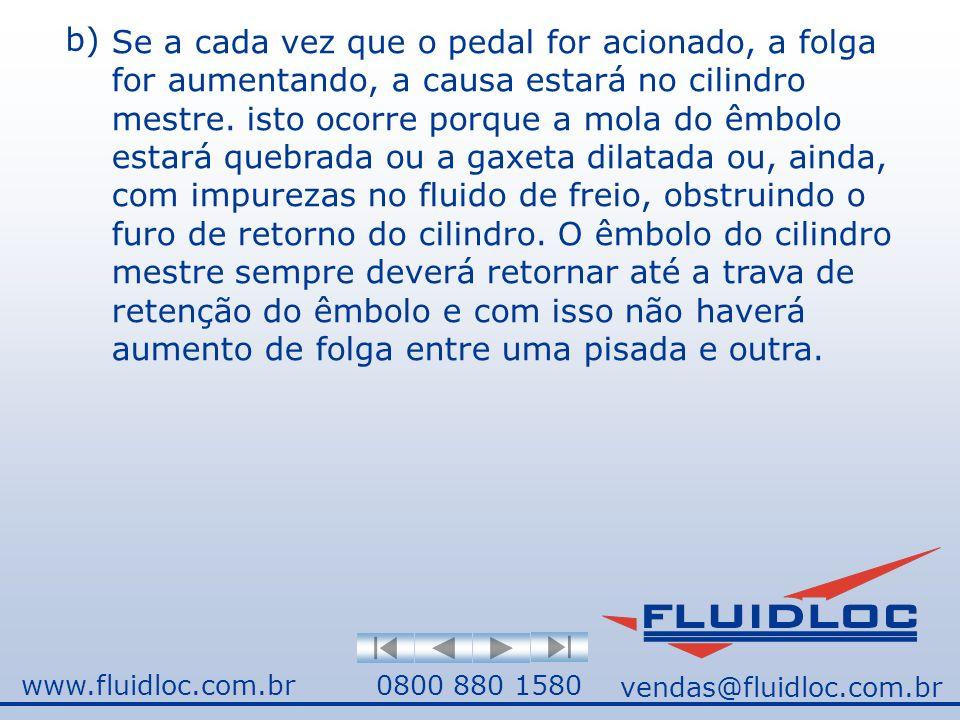 www.fluidloc.com.br0800 880 1580 b) Se a cada vez que o pedal for acionado, a folga for aumentando, a causa estará no cilindro mestre.