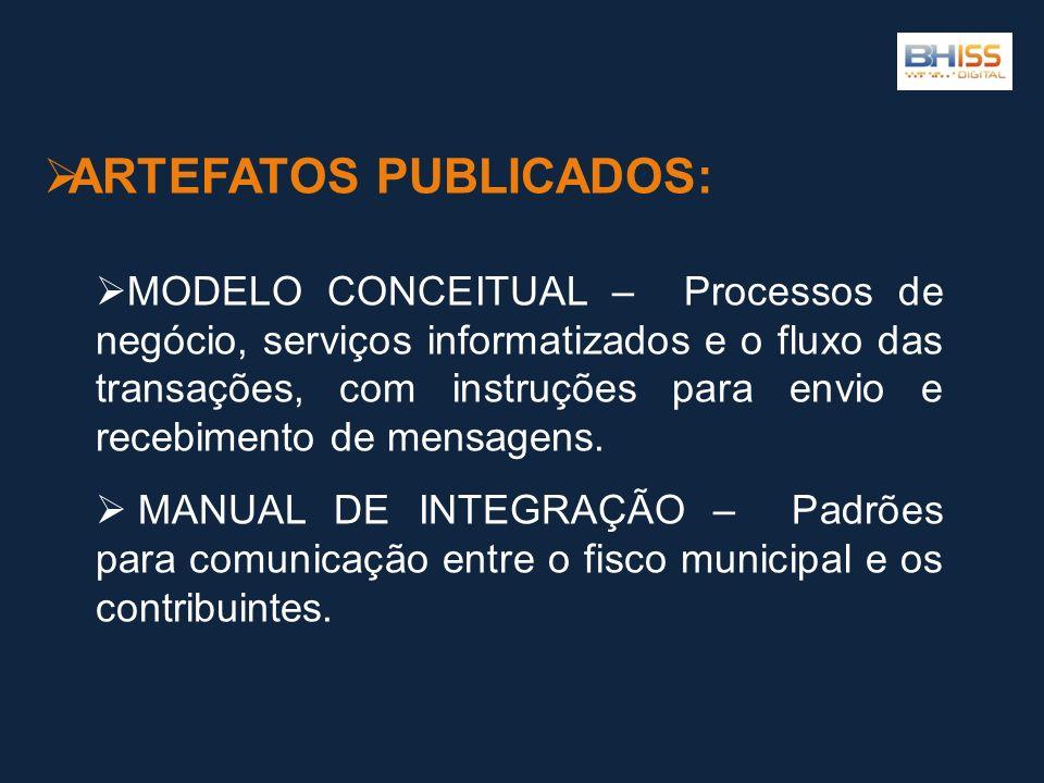 ARTEFATOS PUBLICADOS: MODELO CONCEITUAL – Processos de negócio, serviços informatizados e o fluxo das transações, com instruções para envio e recebime