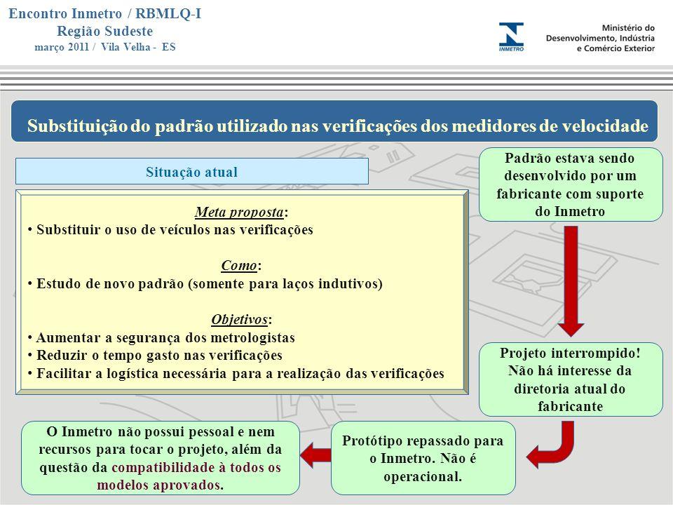 Marca do evento Encontro Inmetro / RBMLQ-I Região Sudeste março 2011 / Vila Velha - ES Substituição do padrão utilizado nas verificações dos medidores de velocidade Proposta Envolver os fabricantes de medidores de velocidade no desenvolvimento do padrão: diminuição do tempo gasto nas verificações.