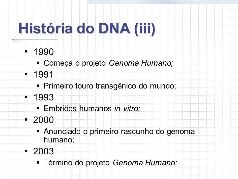 História do DNA (iii) 1990 Começa o projeto Genoma Humano; 1991 Primeiro touro transgênico do mundo; 1993 Embriões humanos in-vitro; 2000 Anunciado o primeiro rascunho do genoma humano; 2003 Término do projeto Genoma Humano;