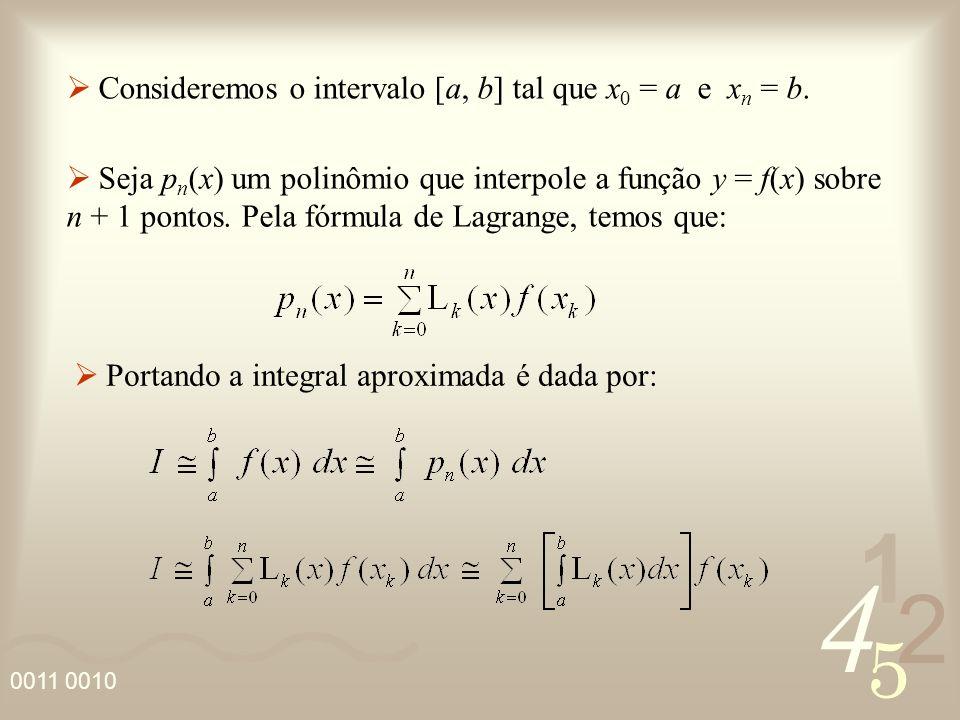 4 2 5 1 Seja p n (x) um polinômio que interpole a função y = f(x) sobre n + 1 pontos. Pela fórmula de Lagrange, temos que: Consideremos o intervalo [a