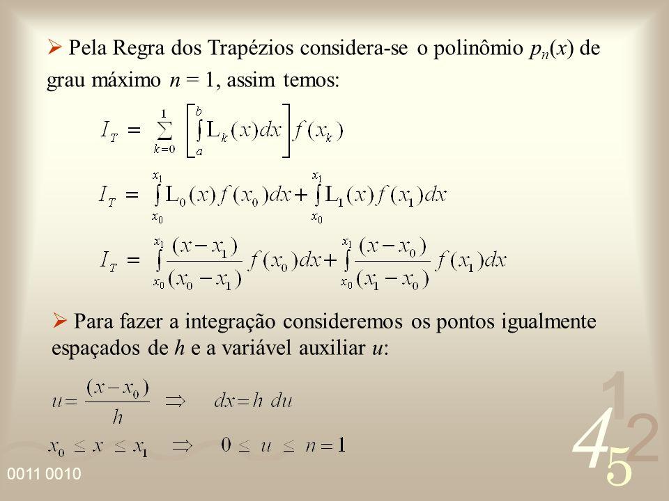 4 2 5 1 0011 0010 Pela Regra dos Trapézios considera-se o polinômio p n (x) de grau máximo n = 1, assim temos: Para fazer a integração consideremos os