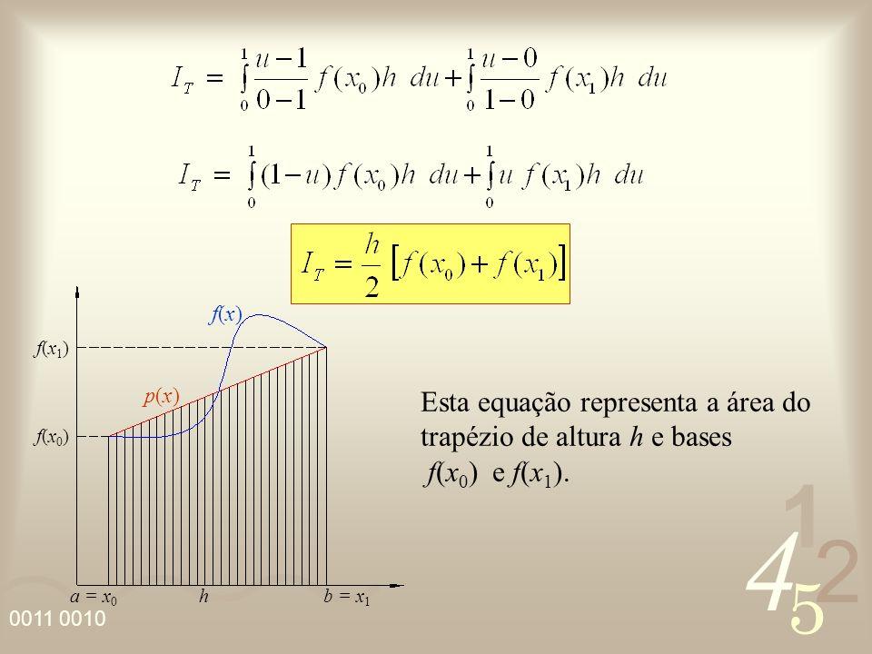4 2 5 1 0011 0010 f(x1)f(x1) f(x0)f(x0) a = x 0 b = x 1 f(x)f(x) p(x)p(x) h Esta equação representa a área do trapézio de altura h e bases f(x 0 ) e f