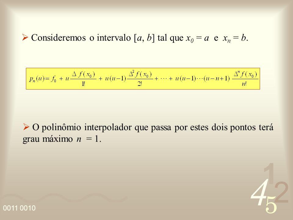 4 2 5 1 0011 0010 Consideremos o intervalo [a, b] tal que x 0 = a e x n = b. O polinômio interpolador que passa por estes dois pontos terá grau máximo