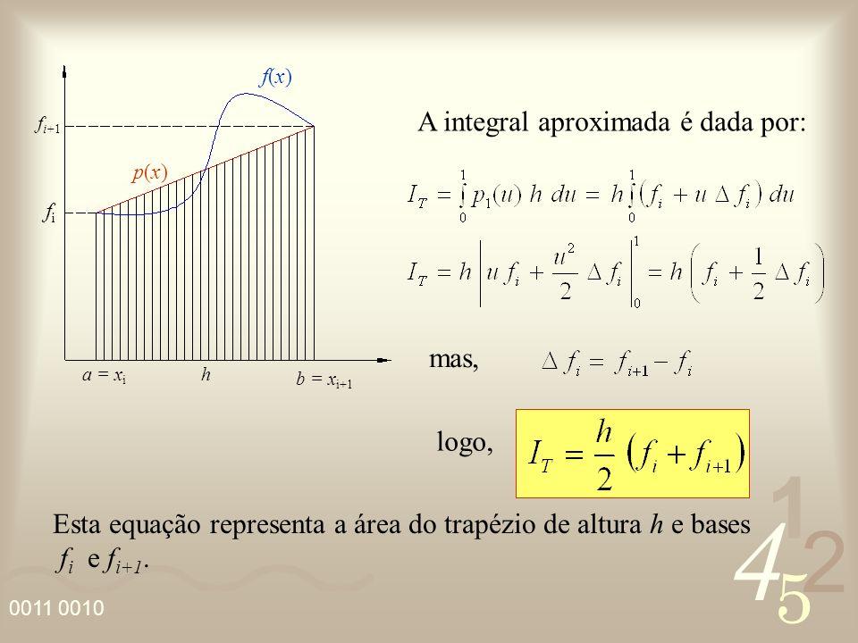 4 2 5 1 0011 0010 A integral aproximada é dada por: mas, logo, Esta equação representa a área do trapézio de altura h e bases f i e f i+1. f i+1 fifi