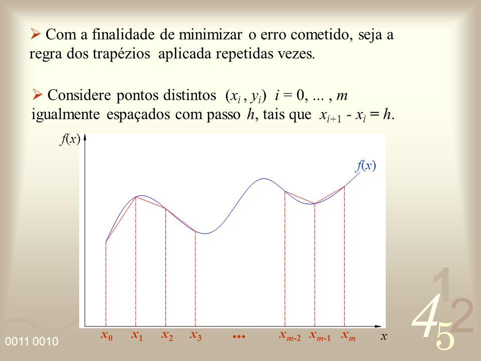4 2 5 1 Com a finalidade de minimizar o erro cometido, seja a regra dos trapézios aplicada repetidas vezes. Considere pontos distintos (x i, y i ) i =