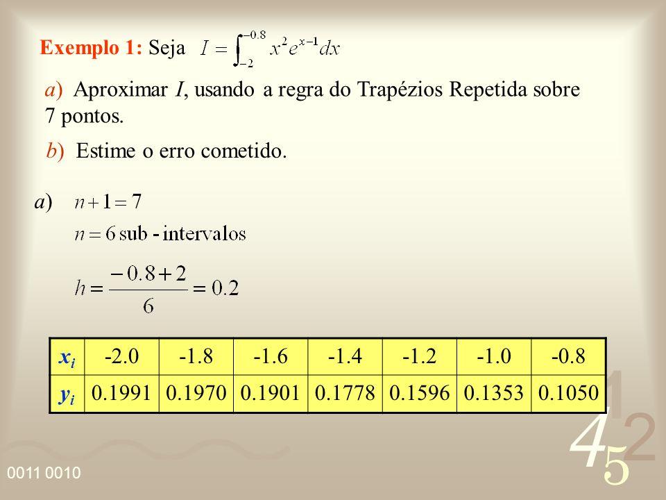 4 2 5 1 0011 0010 Exemplo 1: Seja a) Aproximar I, usando a regra do Trapézios Repetida sobre 7 pontos. b) Estime o erro cometido. xixi -2.0-1.8-1.6-1.