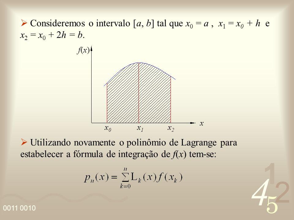 4 2 5 1 Utilizando novamente o polinômio de Lagrange para estabelecer a fórmula de integração de f(x) tem-se: Consideremos o intervalo [a, b] tal que