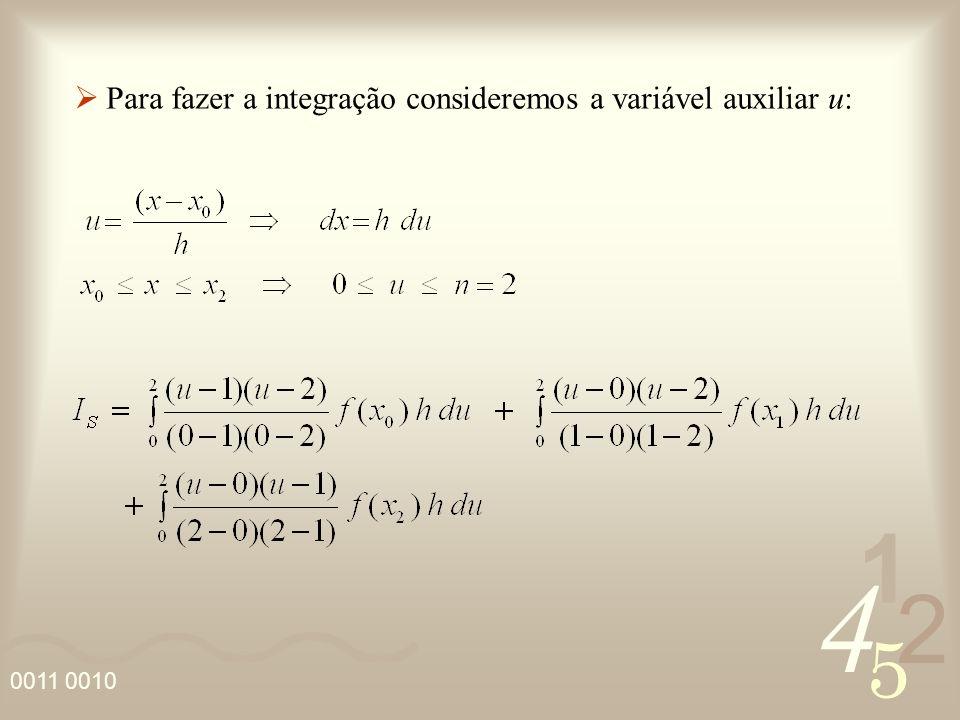 4 2 5 1 0011 0010 Para fazer a integração consideremos a variável auxiliar u: