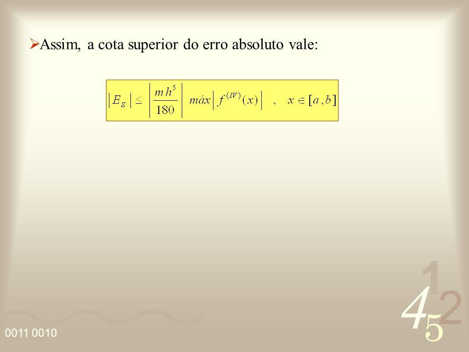 4 2 5 1 0011 0010 Assim, a cota superior do erro absoluto vale: