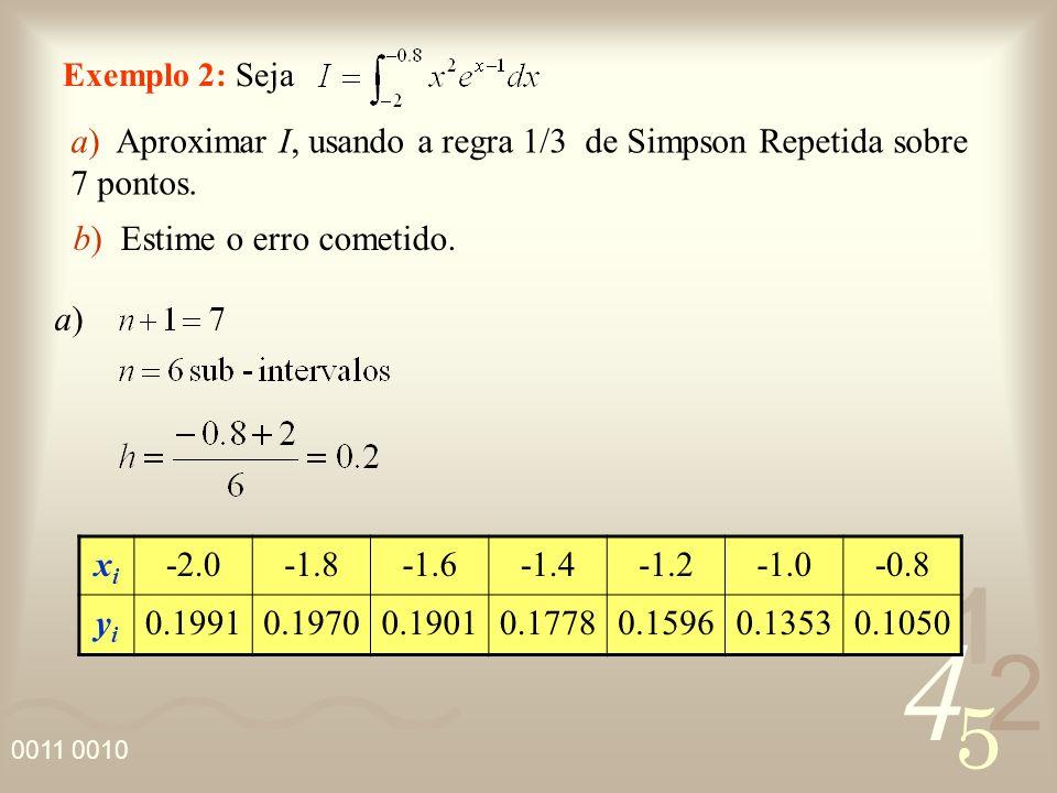 4 2 5 1 0011 0010 Exemplo 2: Seja a) Aproximar I, usando a regra 1/3 de Simpson Repetida sobre 7 pontos. b) Estime o erro cometido. xixi -2.0-1.8-1.6-