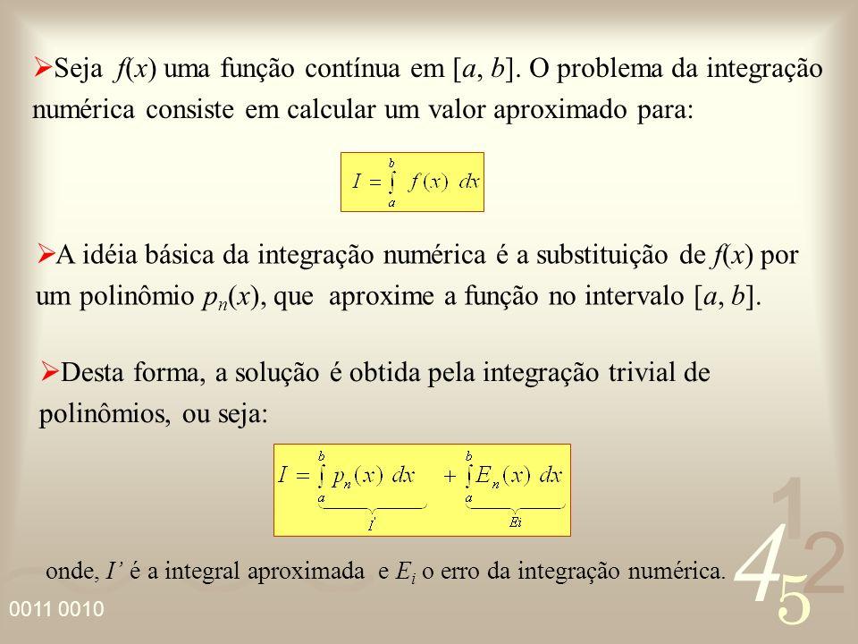 4 2 5 1 Seja f(x) uma função contínua em [a, b]. O problema da integração numérica consiste em calcular um valor aproximado para: A idéia básica da in