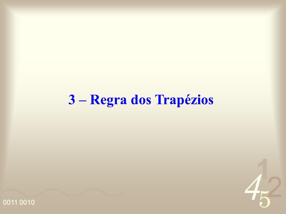 4 2 5 1 0011 0010 3 – Regra dos Trapézios