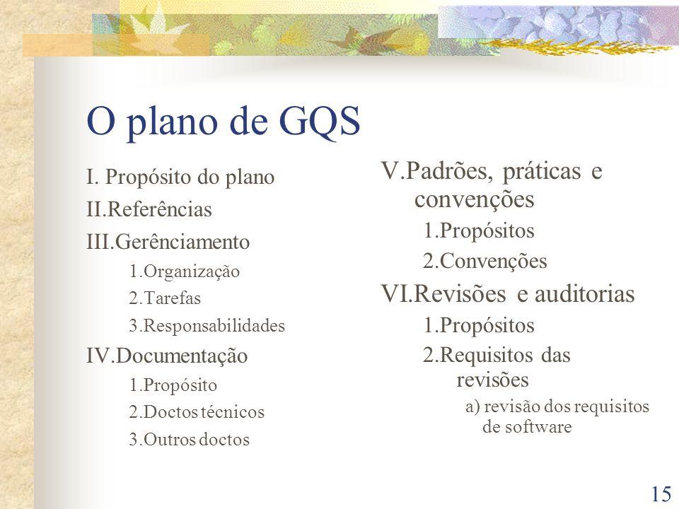 15 O plano de GQS I. Propósito do plano II.Referências III.Gerênciamento 1.Organização 2.Tarefas 3.Responsabilidades IV.Documentação 1.Propósito 2.Doc