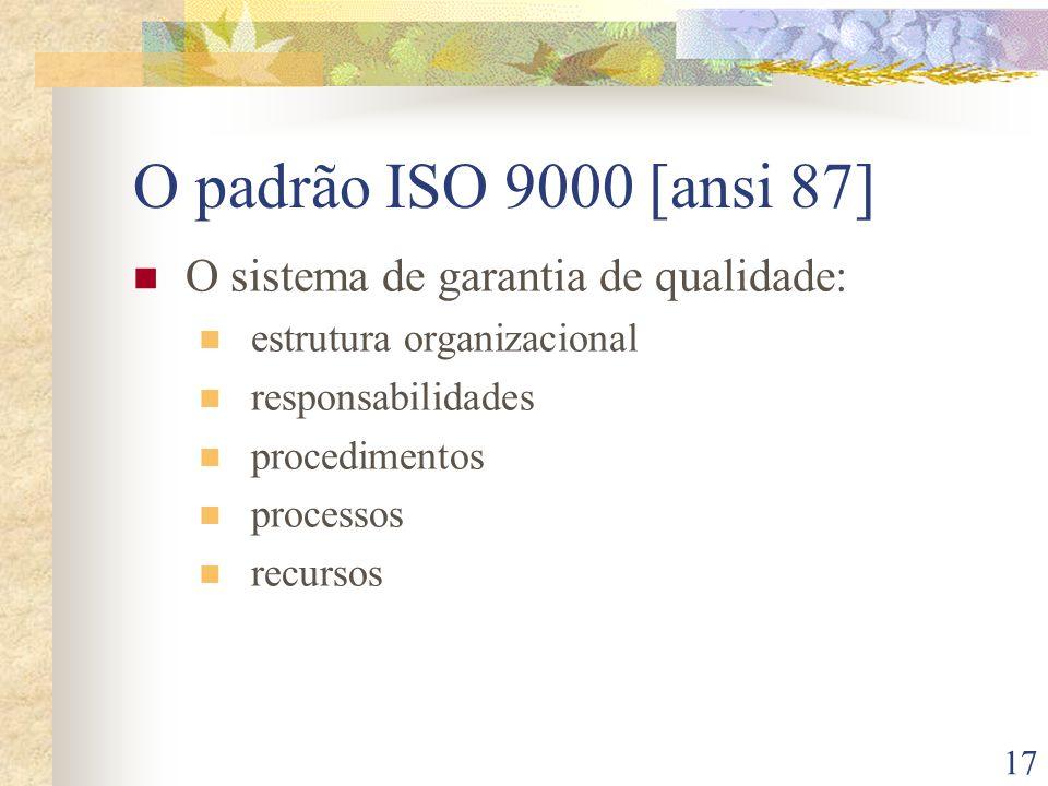 17 O padrão ISO 9000 [ansi 87] O sistema de garantia de qualidade: estrutura organizacional responsabilidades procedimentos processos recursos