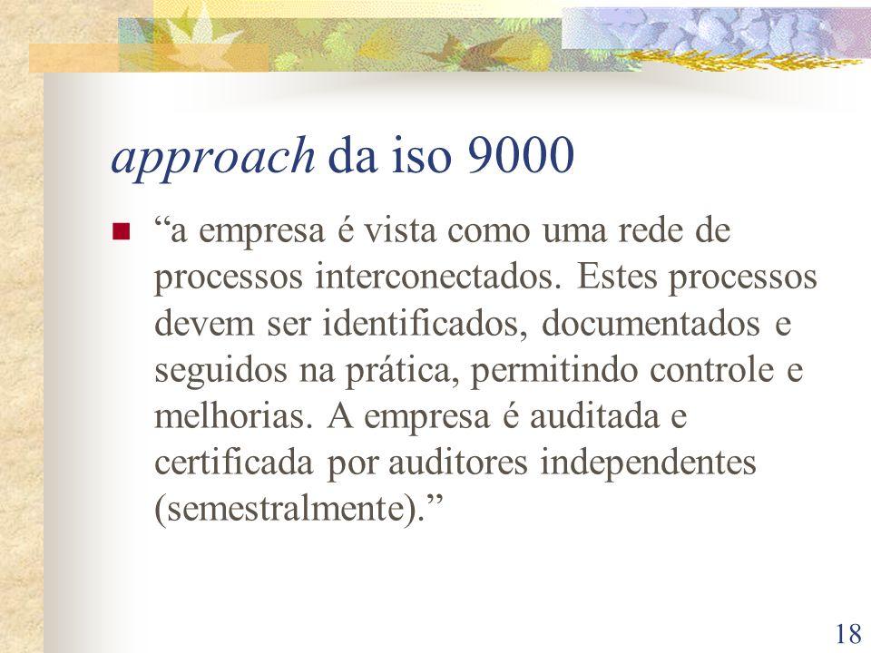 18 approach da iso 9000 a empresa é vista como uma rede de processos interconectados. Estes processos devem ser identificados, documentados e seguidos