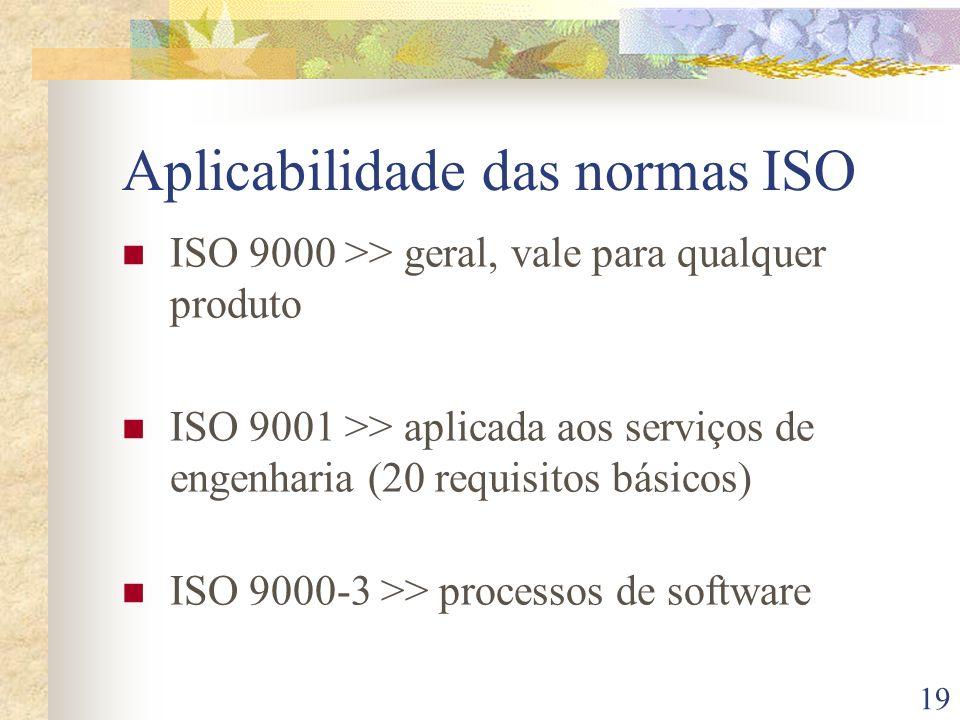 19 Aplicabilidade das normas ISO ISO 9000 >> geral, vale para qualquer produto ISO 9001 >> aplicada aos serviços de engenharia (20 requisitos básicos)