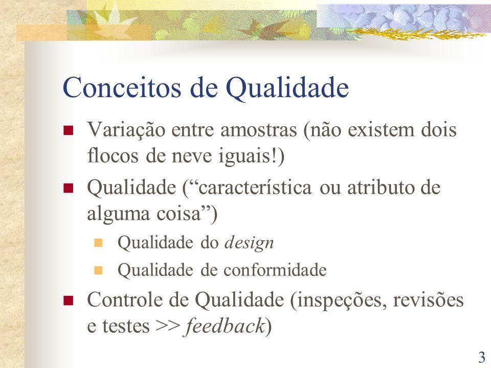 3 Conceitos de Qualidade Variação entre amostras (não existem dois flocos de neve iguais!) Qualidade (característica ou atributo de alguma coisa) Qual