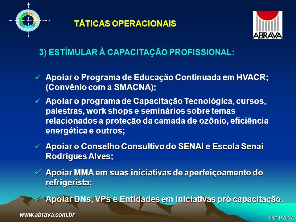 08/11/2007www.abrava.com.br 3) ESTÍMULAR À CAPACITAÇÃO PROFISSIONAL: Apoiar o Programa de Educação Continuada em HVACR; (Convênio com a SMACNA); Apoia