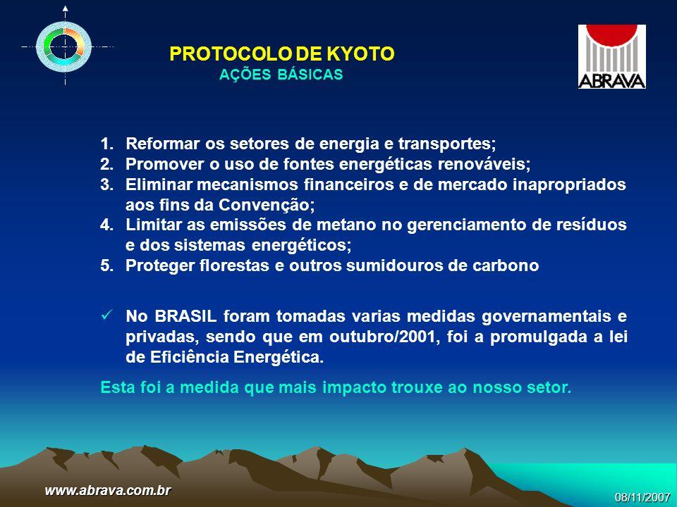 08/11/2007www.abrava.com.br 1.Reformar os setores de energia e transportes; 2.Promover o uso de fontes energéticas renováveis; 3.Eliminar mecanismos f