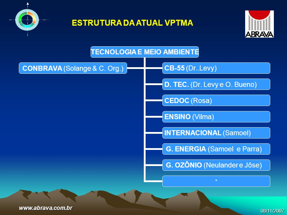 08/11/2007www.abrava.com.br TECNOLOGIA E MEIO AMBIENTE D. TEC. (Dr. Levy e O. Bueno) CEDOC (Rosa) ENSINO (Vilma) INTERNACIONAL (Samoel) G. ENERGIA (Sa