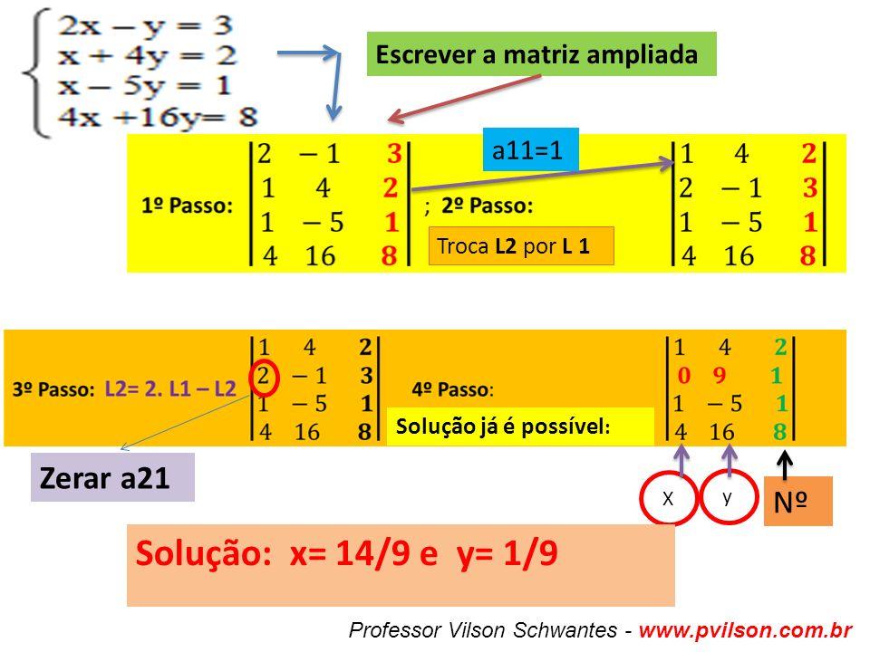 Troca L2 por L 1 Solução já é possível : Escrever a matriz ampliada Zerar a21 X y a11=1 Nº Solução: x= 14/9 e y= 1/9 Professor Vilson Schwantes - www.pvilson.com.br