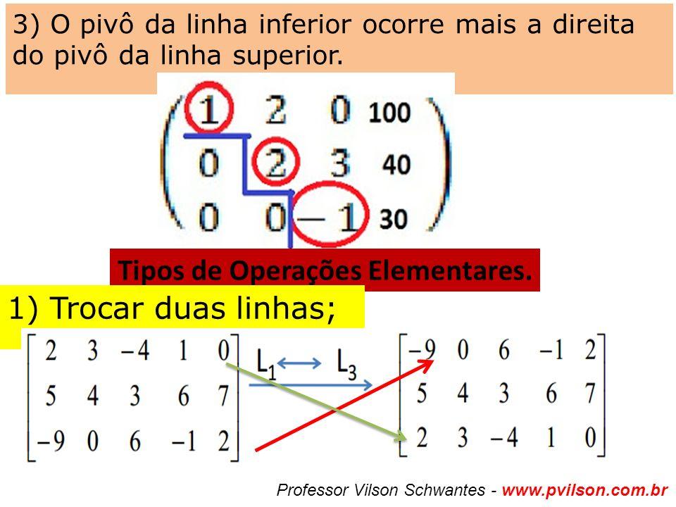 3) O pivô da linha inferior ocorre mais a direita do pivô da linha superior.