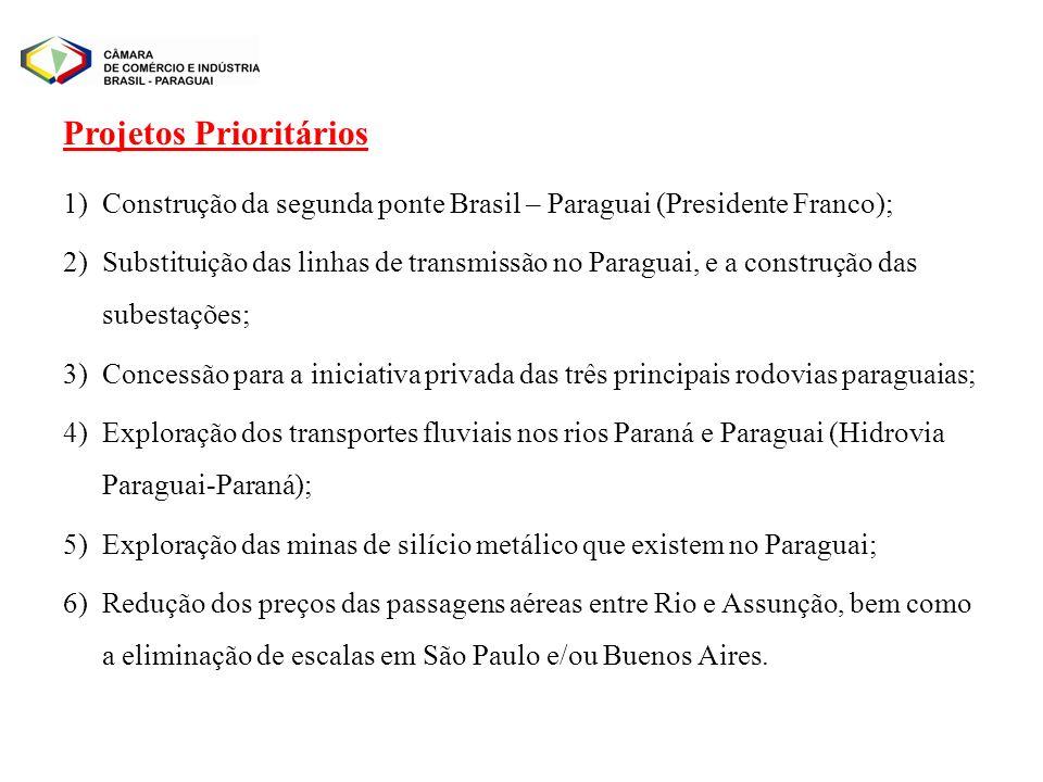 Projetos Prioritários 1)Construção da segunda ponte Brasil – Paraguai (Presidente Franco); 2)Substituição das linhas de transmissão no Paraguai, e a c