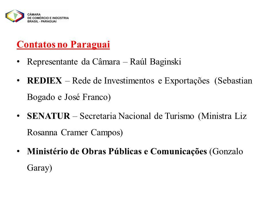 Contatos no Paraguai Representante da Câmara – Raúl Baginski REDIEX – Rede de Investimentos e Exportações (Sebastian Bogado e José Franco) SENATUR – S