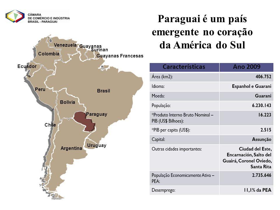 Brasil Uruguay Bolivia Argentina Chile Peru Venezuela Colombia Ecuador Guayanas Guayanas Francesas Surinan Paraguay Paraguai é um país emergente no co