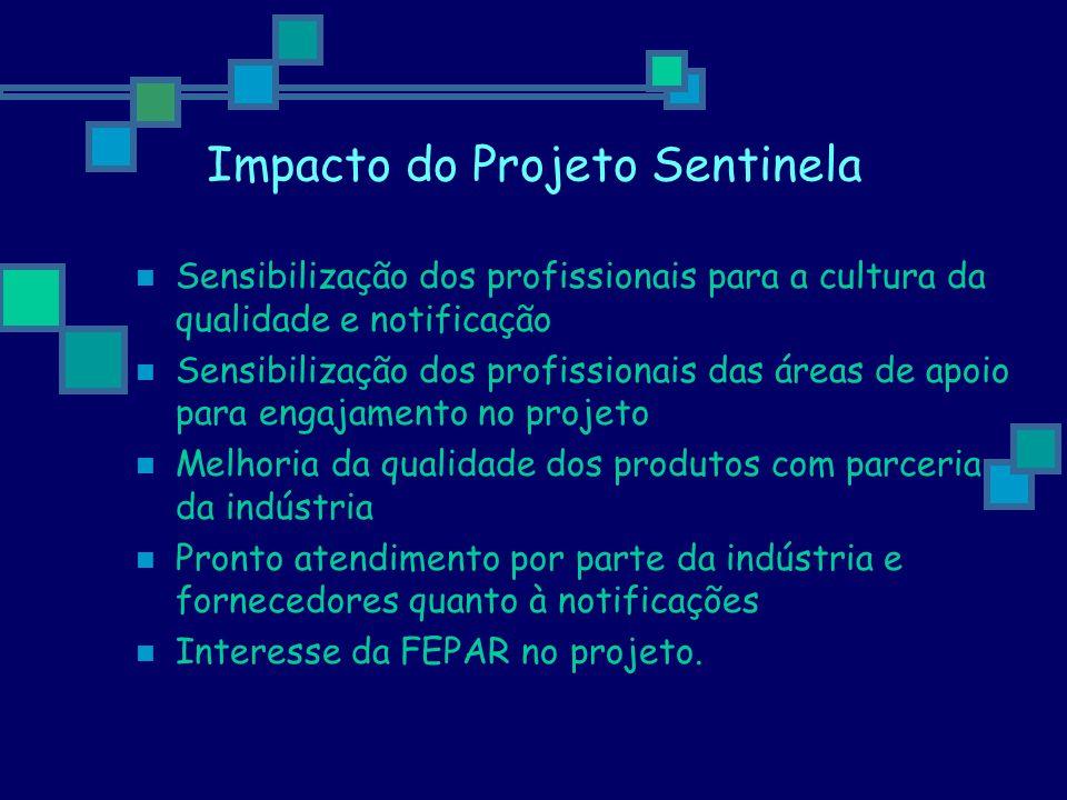 Impacto do Projeto Sentinela Sensibilização dos profissionais para a cultura da qualidade e notificação Sensibilização dos profissionais das áreas de