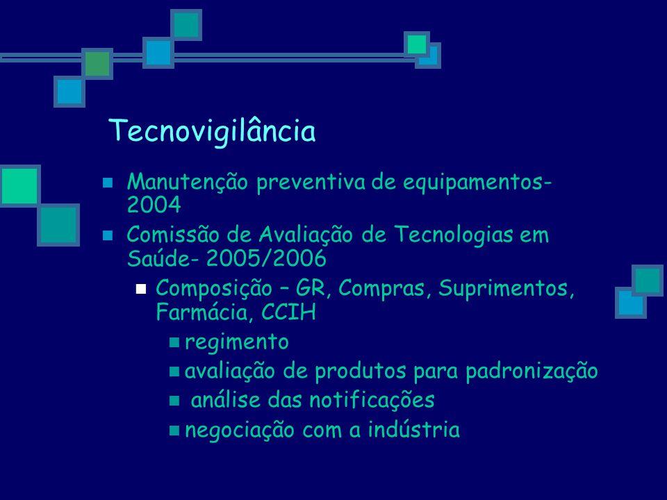 Farmacovigilância Modernização da estrutura hospitalar Comissão de Avaliação da Qualidade em Medicamentos – 2006 Busca ativa de RAM Atualização do Manual Farmacoterapêutico Capacitação sobre medicamentos para os profissionais de enfermagem