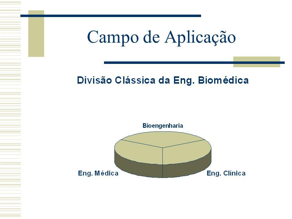 Bioengenharia: Trata da pesquisa básica de fenômenos e sistemas biológicos, visando gerar novos conhecimentos para diagnóstico, terapêutica e prevenção de doenças.