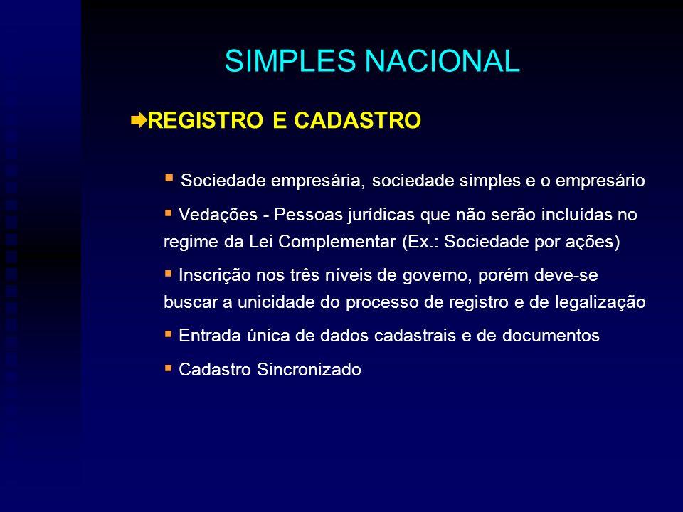 REGISTRO E CADASTRO Sociedade empresária, sociedade simples e o empresário Vedações - Pessoas jurídicas que não serão incluídas no regime da Lei Compl