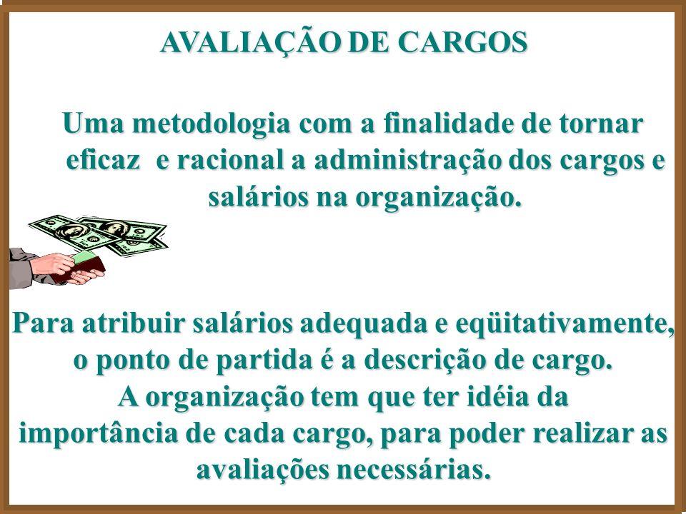 AVALIAÇÃO DE CARGOS Uma metodologia com a finalidade de tornar eficaz e racional a administração dos cargos e salários na organização.